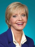 Florence Henderson person