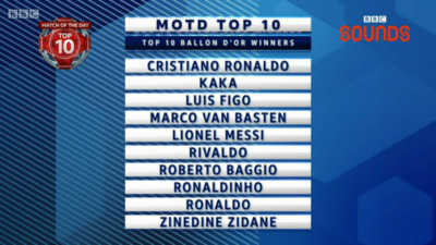 Match of The Day (UK) -  Top 10 - Ballon D'or Winners In The Premier League Era