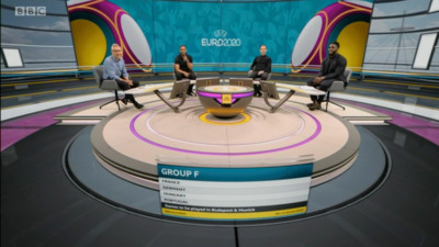 Match of The Day (UK) -  UEFA Euro 2020 Preview