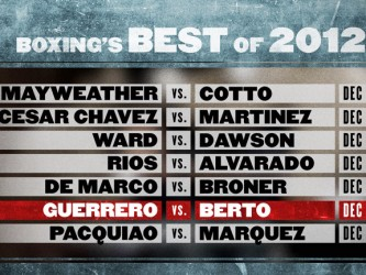 Boxing's Best of 2012