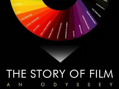 The Story of Film: An Odyssey (UK)