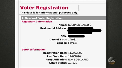 S15E122 Jared Kushner is Registered to Vote as a Woman