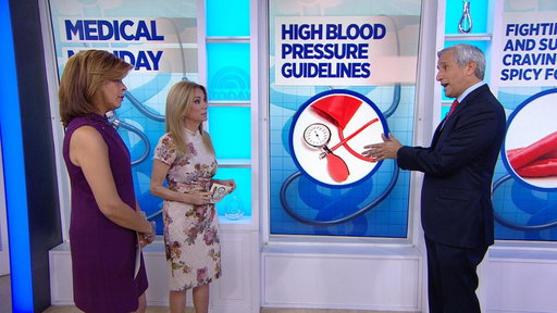 S0E0 The American Heart Association's New Guidelines on Blood Pressure: Here's What You Need to Know