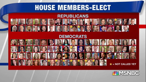 S0E0 Dems diversity on display in House's freshmen gathering