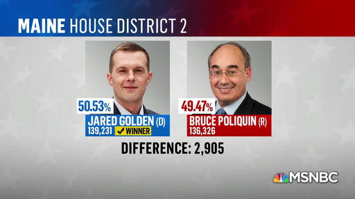 S0E0 Blue wave gets bigger: Dem wins Maine 2nd Congressional District