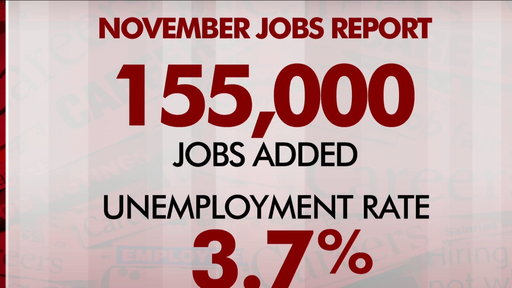 S0E0 November jobs report: U.S. adds 155,000 jobs, unemployment stays at 3.7%