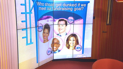 S0E0 Which TODAY Anchor Should Get Dunked for Fundraiser?